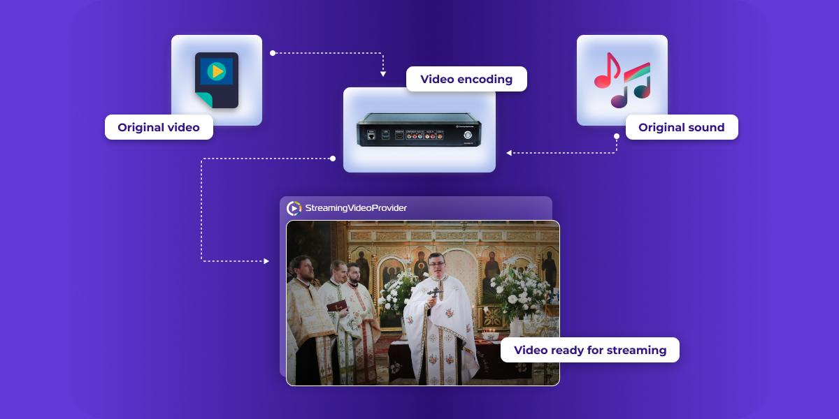 How live stream encoding works