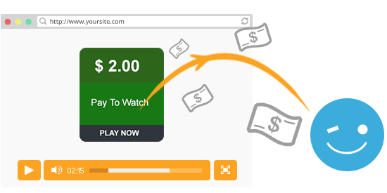 Pay-Per-View Video Hosting